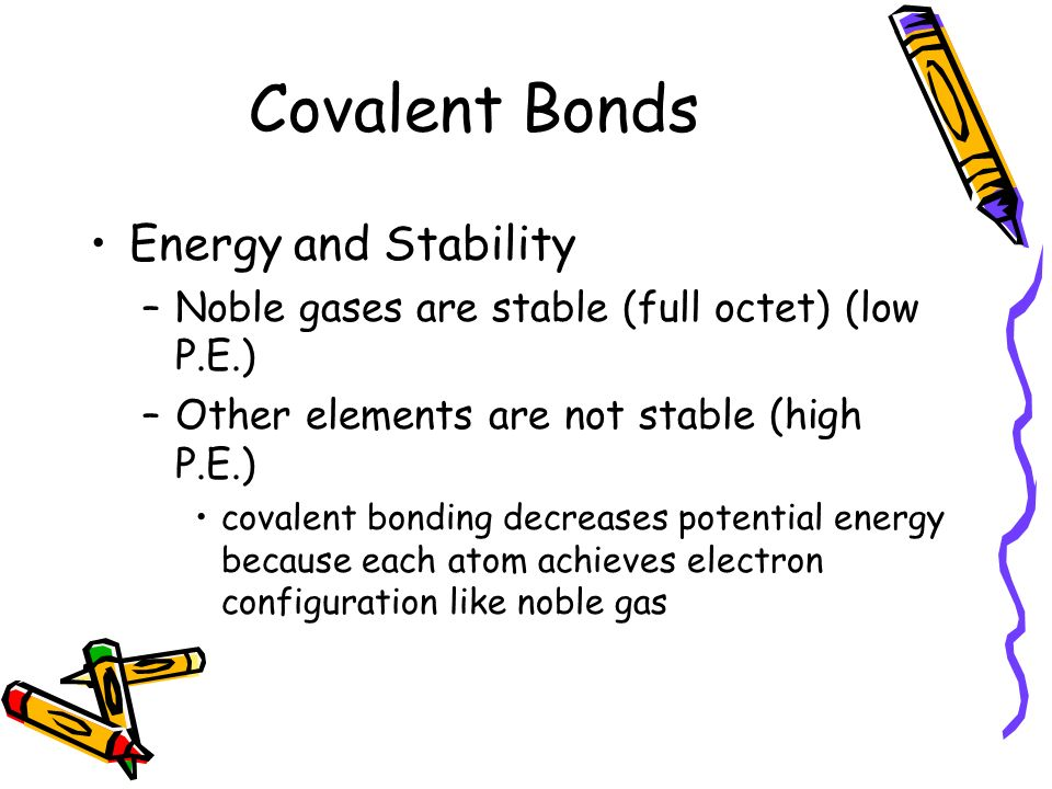 Covalent Bonds Energy and Stability