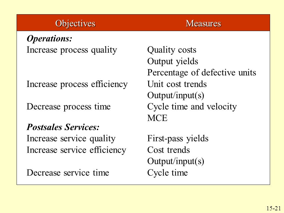 Job Costing: Meaning, Objectives and Procedure | Cost Accounting