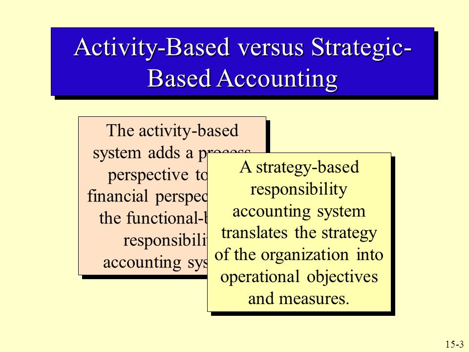 compare and contrast strategic controls and financial controls In contrast, financial accounting is concerned with providing information to stockholders financial accounting versus management accounting comparison chart financial accounting management accounting financial accounting vs management accounting anonymous comments (5.