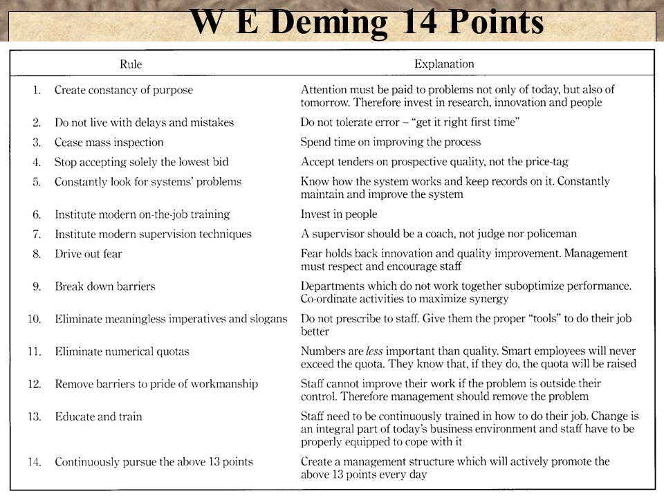 W E Deming 14 Points