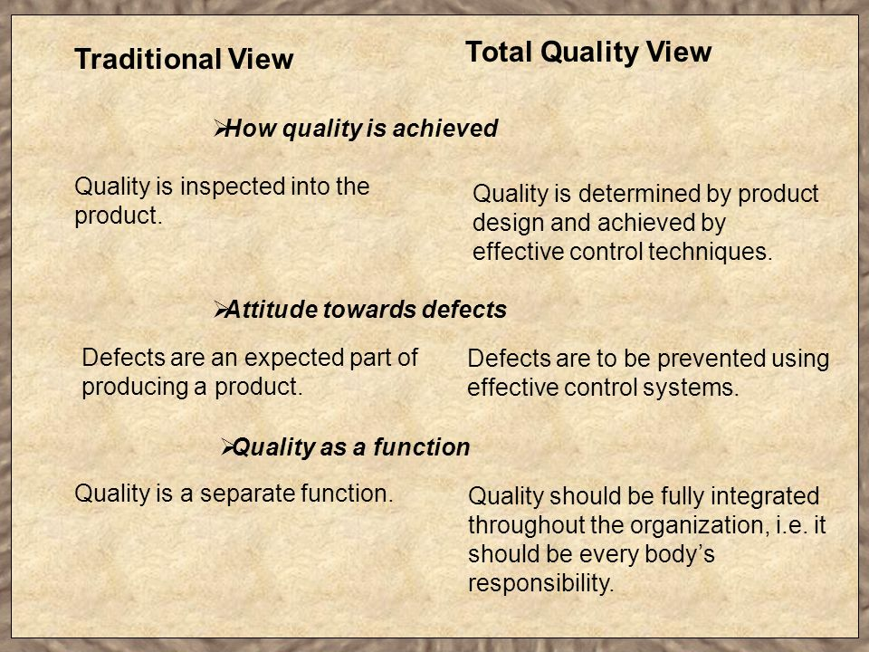 Total Quality View Traditional View How quality is achieved