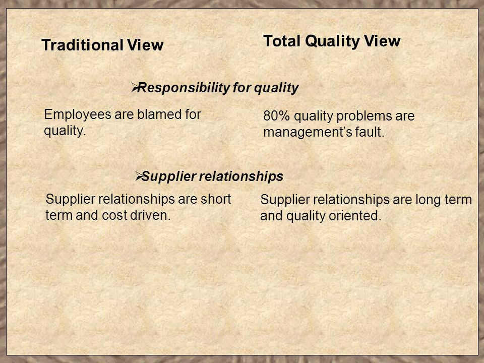 Total Quality View Traditional View Responsibility for quality