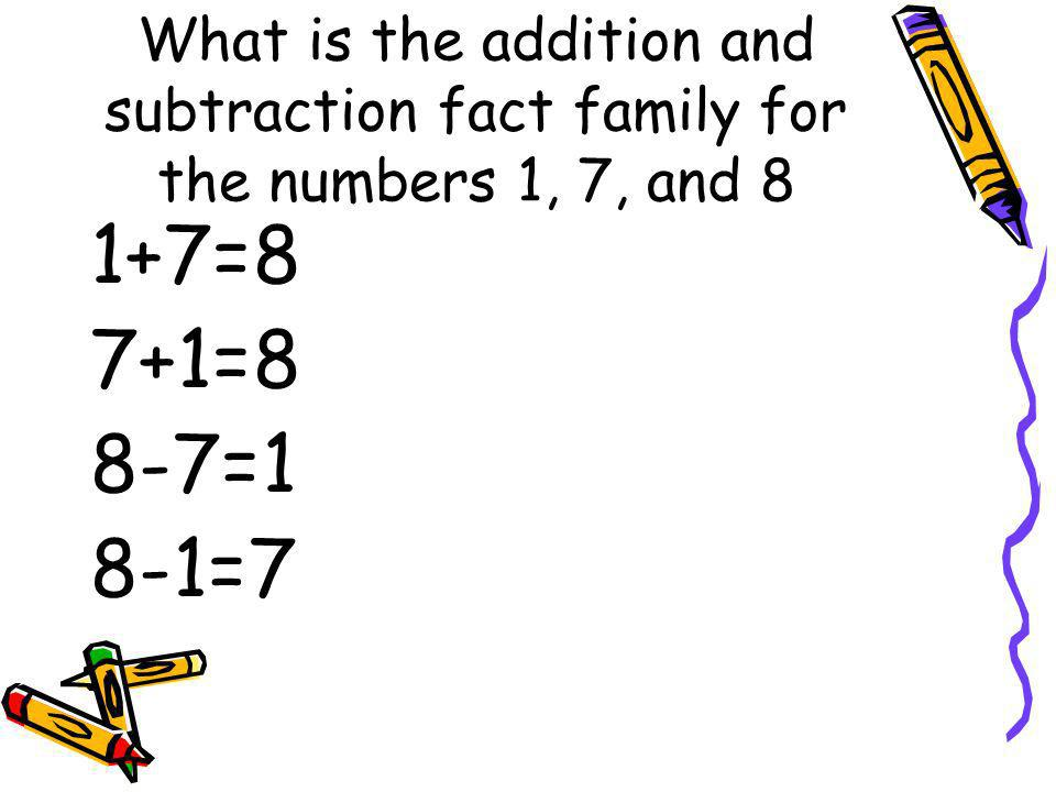 What is the addition and subtraction fact family for the numbers 1, 7, and 8
