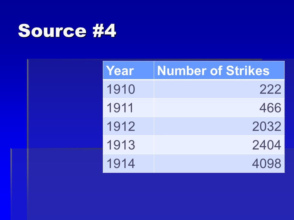 Source #4 Year Number of Strikes