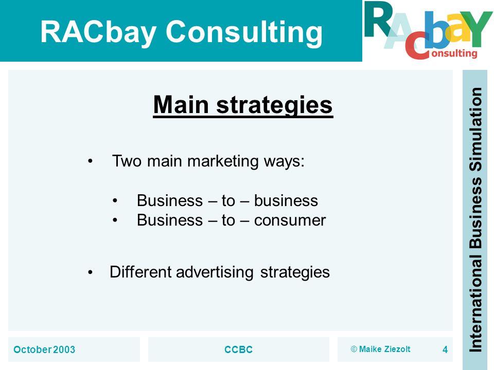 Main strategies Two main marketing ways: Business – to – business