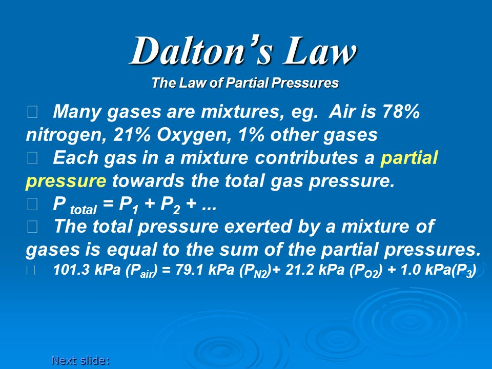 The Law of Partial Pressures