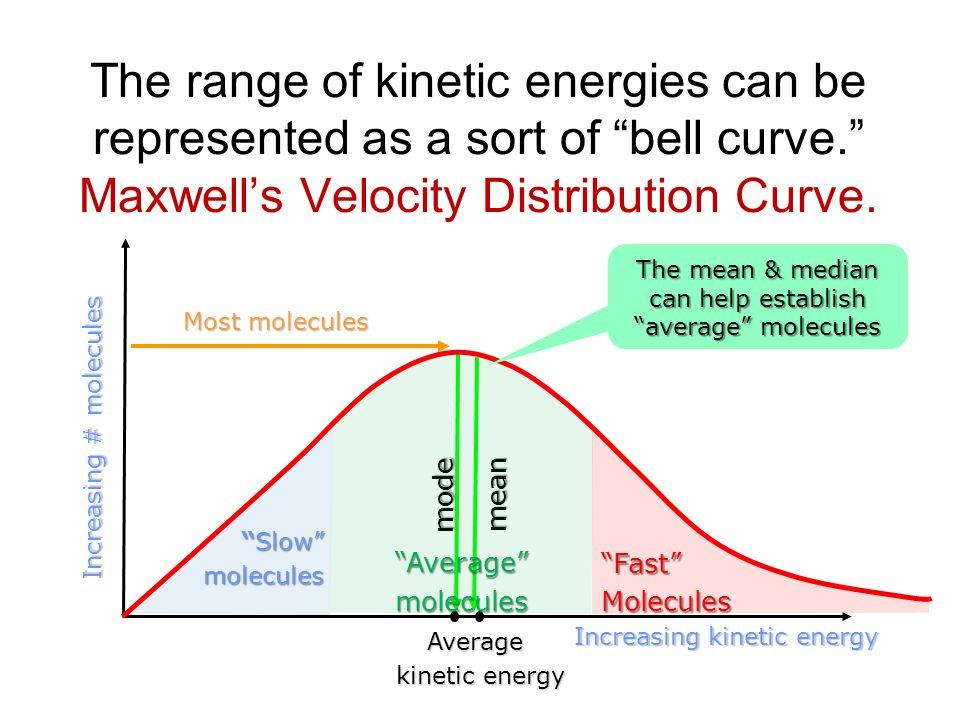 The mean & median can help establish average molecules