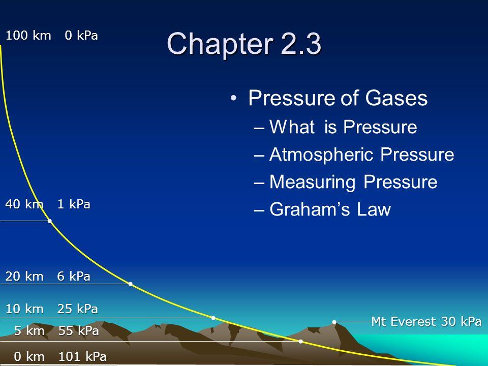 Chapter 2.3 Pressure of Gases What is Pressure Atmospheric Pressure