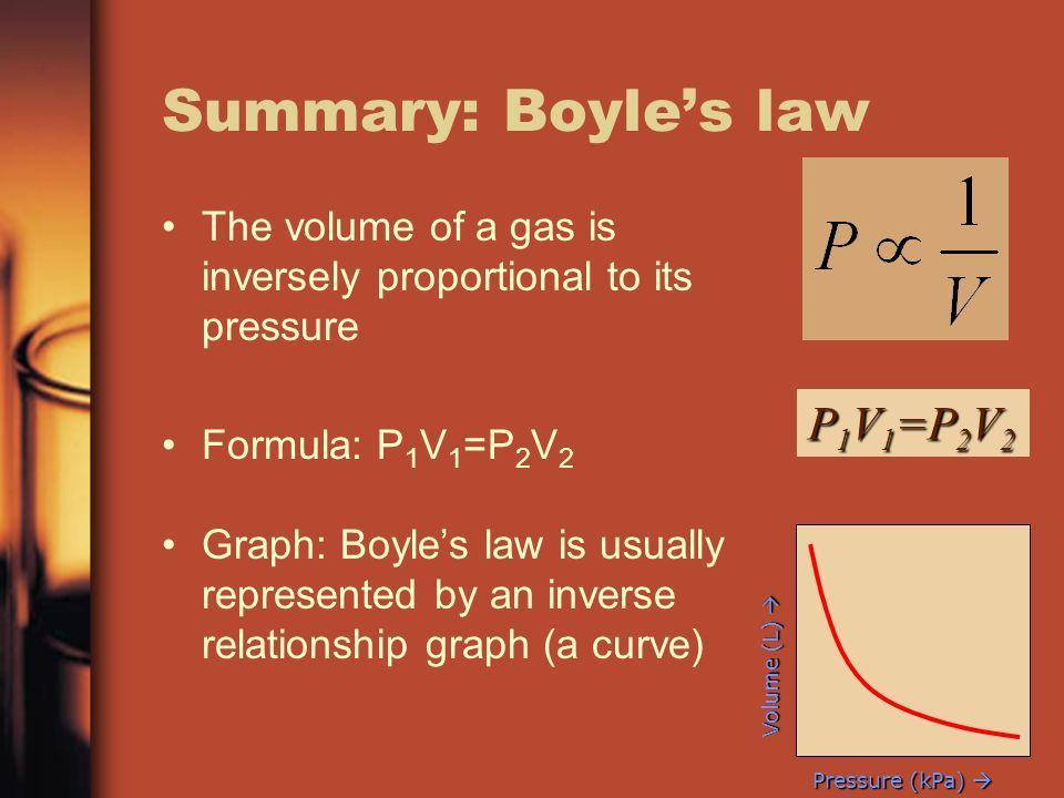 Summary: Boyle's law P1V1=P2V2