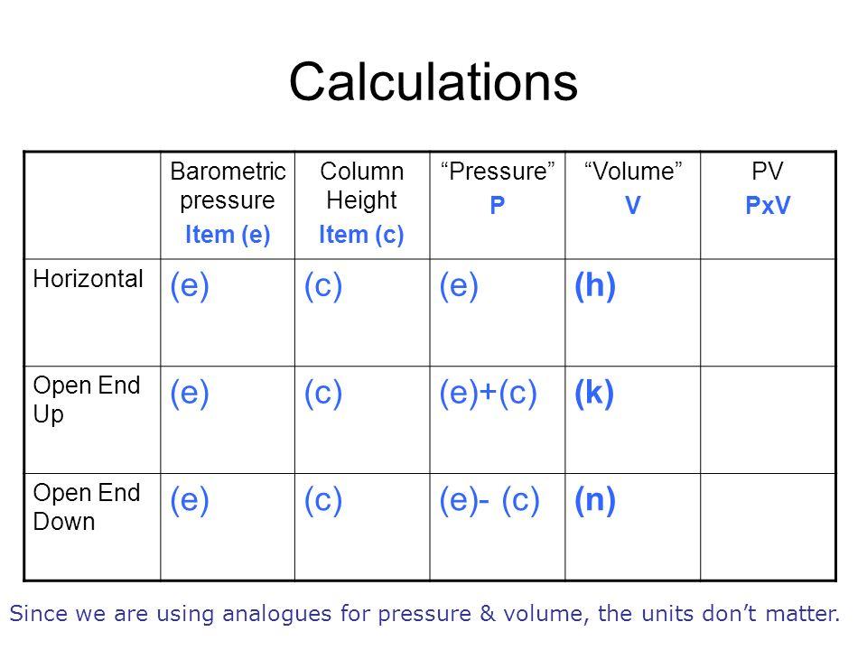 Calculations (e) (c) (h) (e)+(c) (k) (e)- (c) (n) Barometric pressure