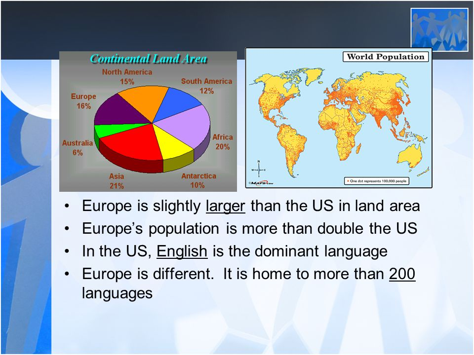 Europe is slightly larger than the US in land area