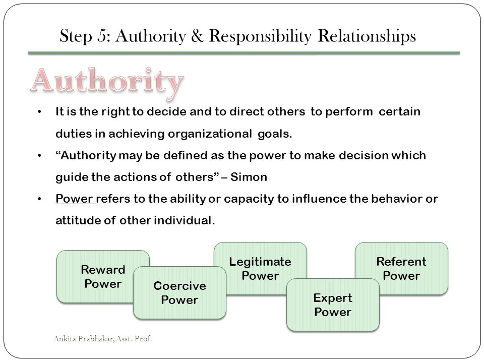 Step 5: Authority & Responsibility Relationships