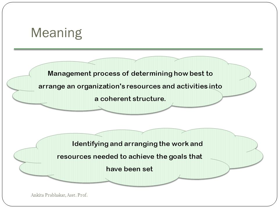 Meaning Management process of determining how best to arrange an organization s resources and activities into a coherent structure.