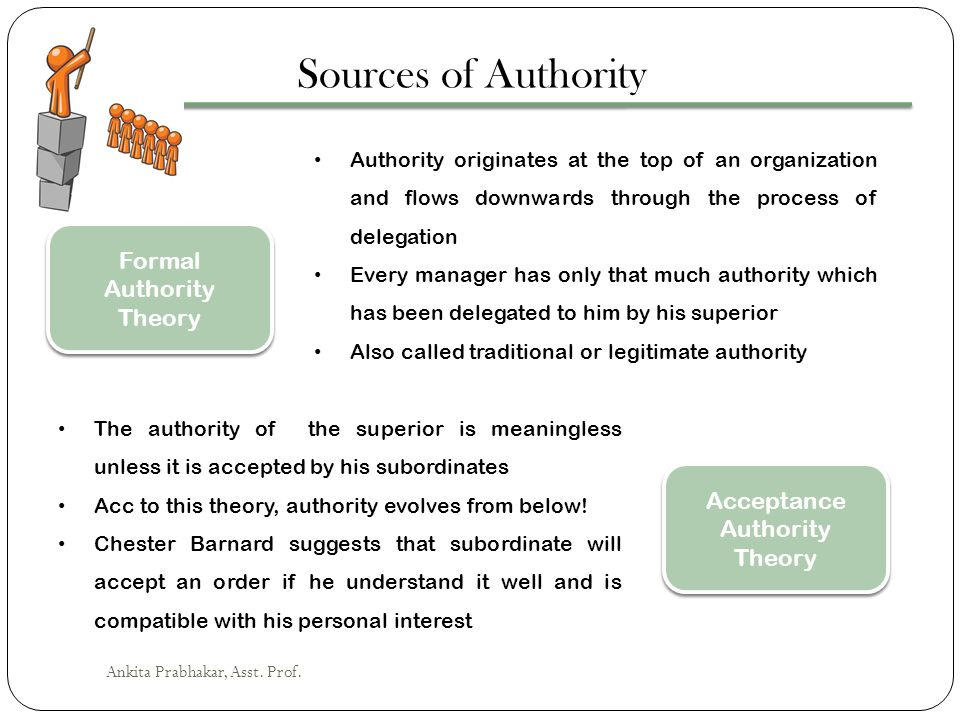 Sources of Authority Formal Authority Theory