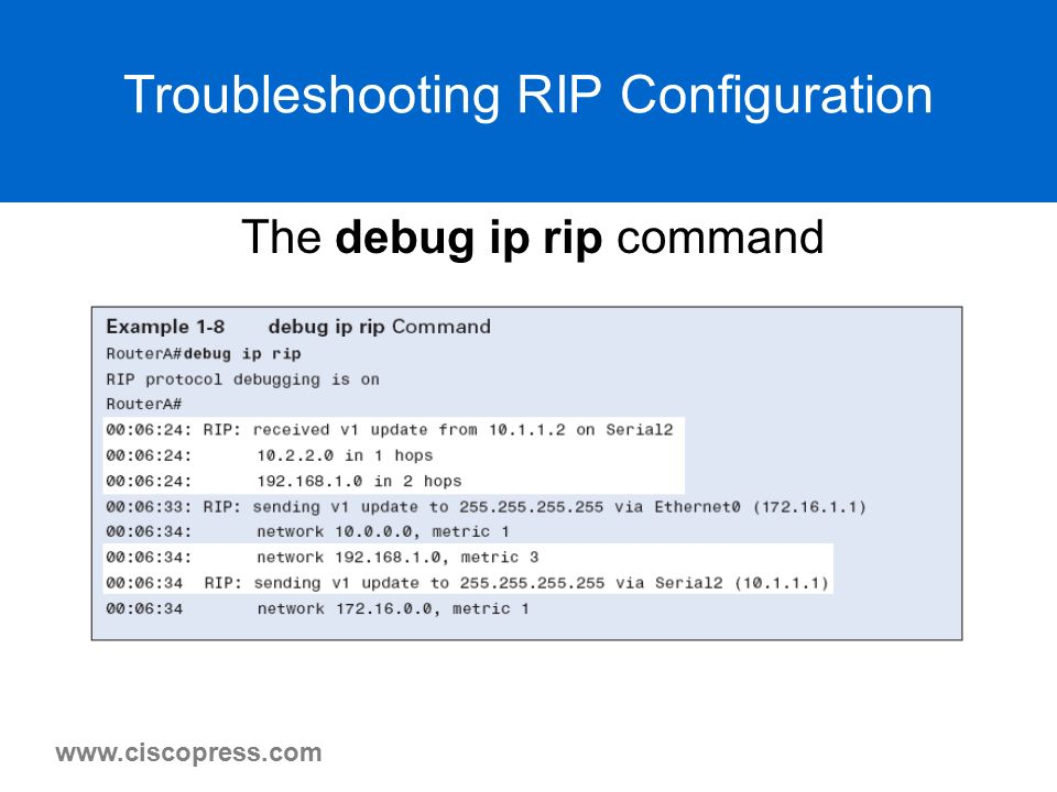 how to turn off ospf debugging