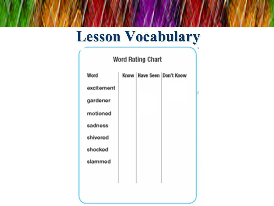 Lesson Vocabulary