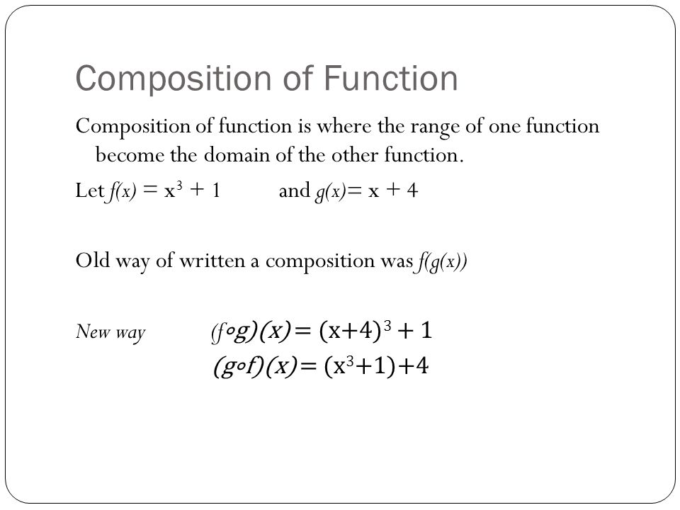 Composition of Function