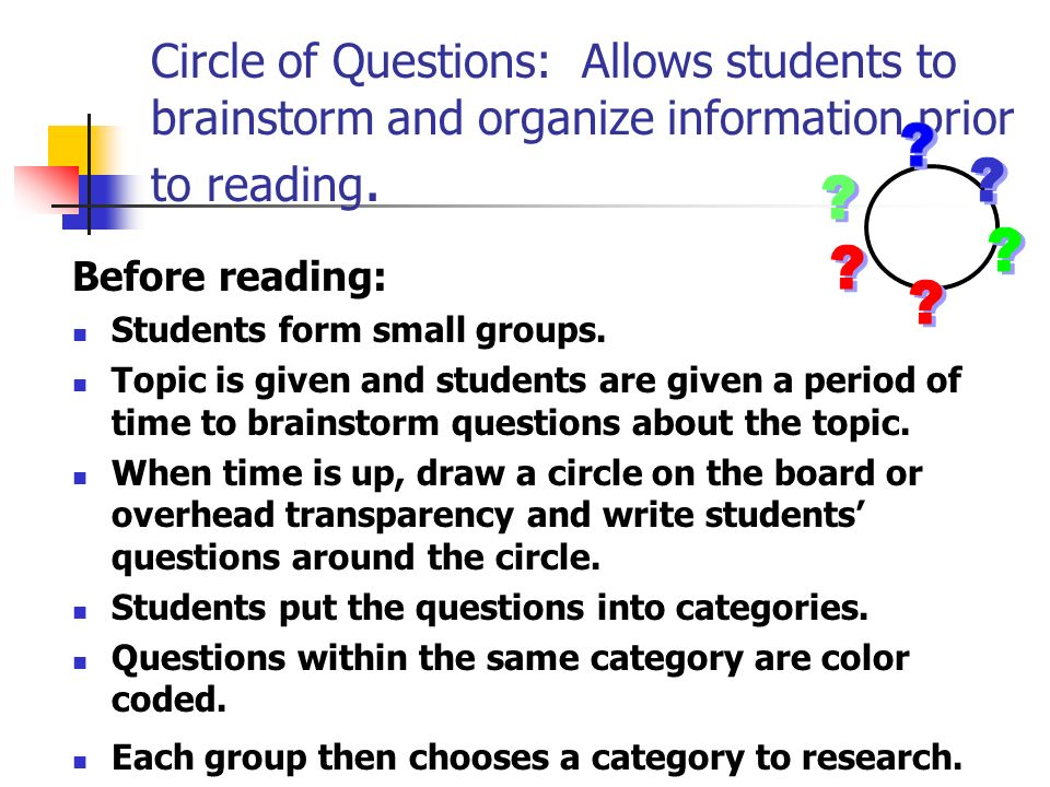 Circle of Questions: Allows students to brainstorm and organize information prior to reading.