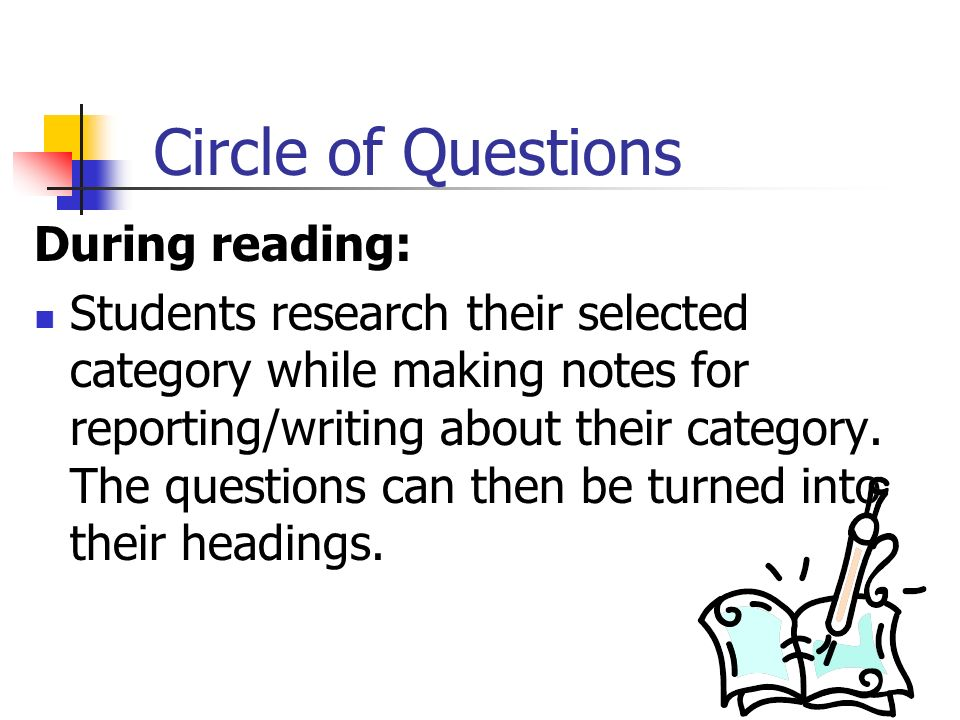 Circle of Questions During reading: