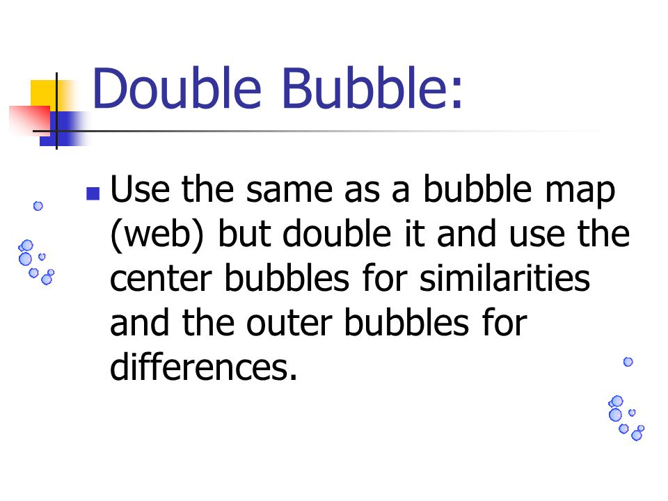 Double Bubble: Use the same as a bubble map (web) but double it and use the center bubbles for similarities and the outer bubbles for differences.