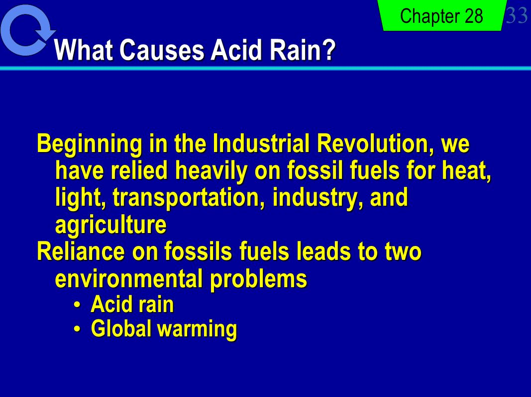 fossil fuel and industrial revolution