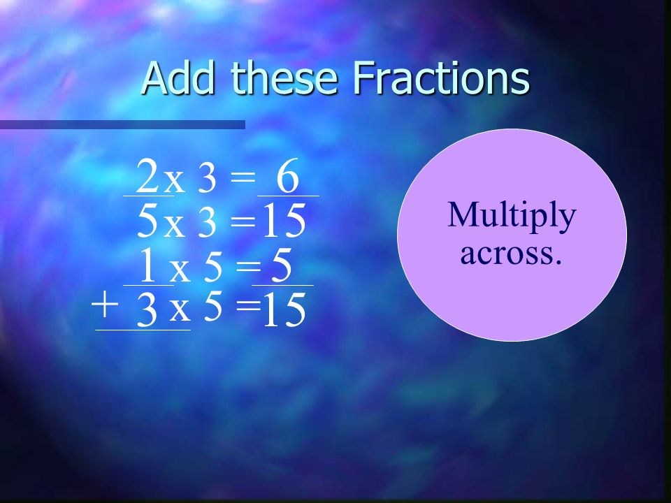 2 6 5 15 1 5 + 3 15 Add these Fractions x 3 = x 3 = x 5 = x 5 =