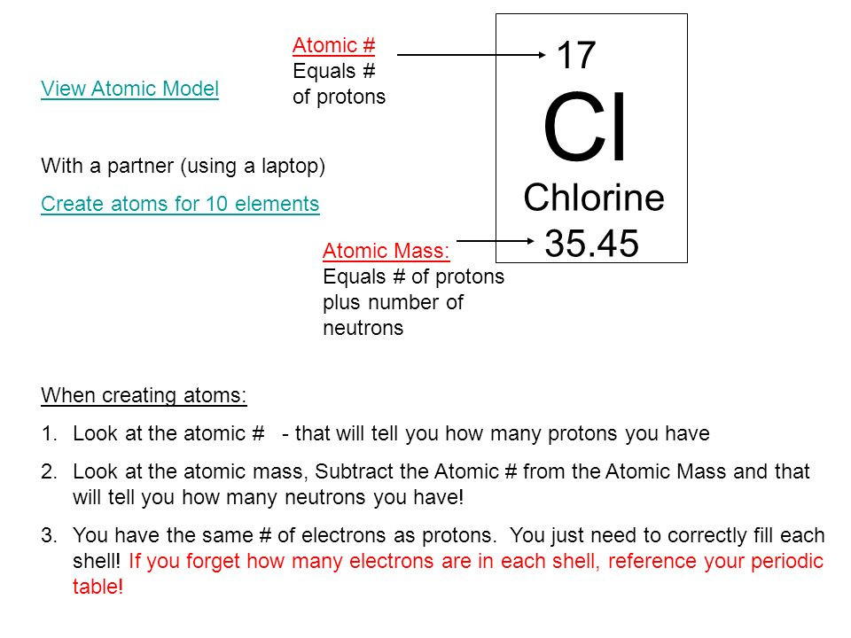 Periodic table chlorine atomic mass gallery periodic table and periodic table periodic table chlorine number of protons chapter 2 chemistry of life ppt video online urtaz Image collections