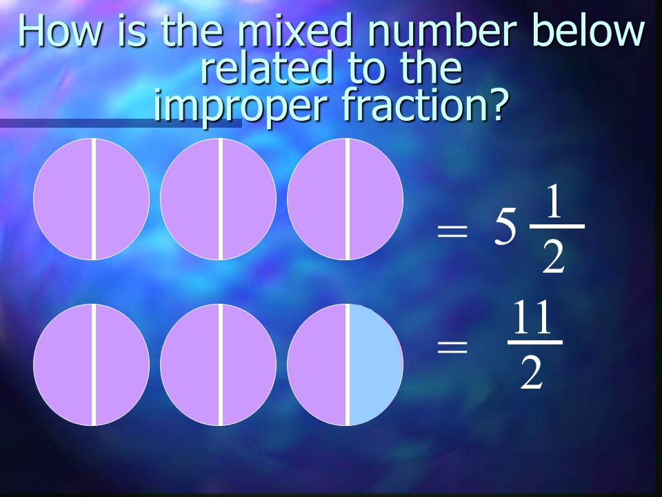 How is the mixed number below related to the improper fraction