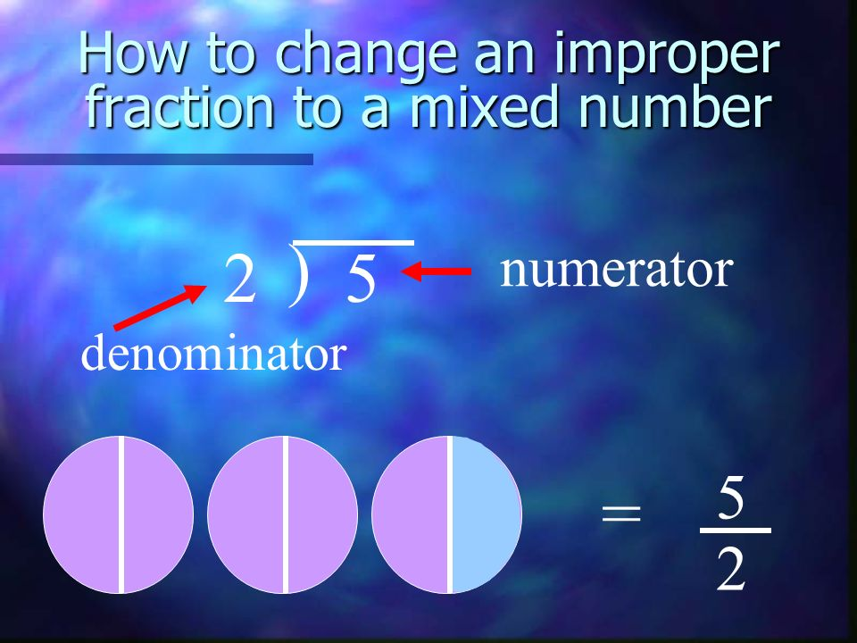 How to change an improper fraction to a mixed number