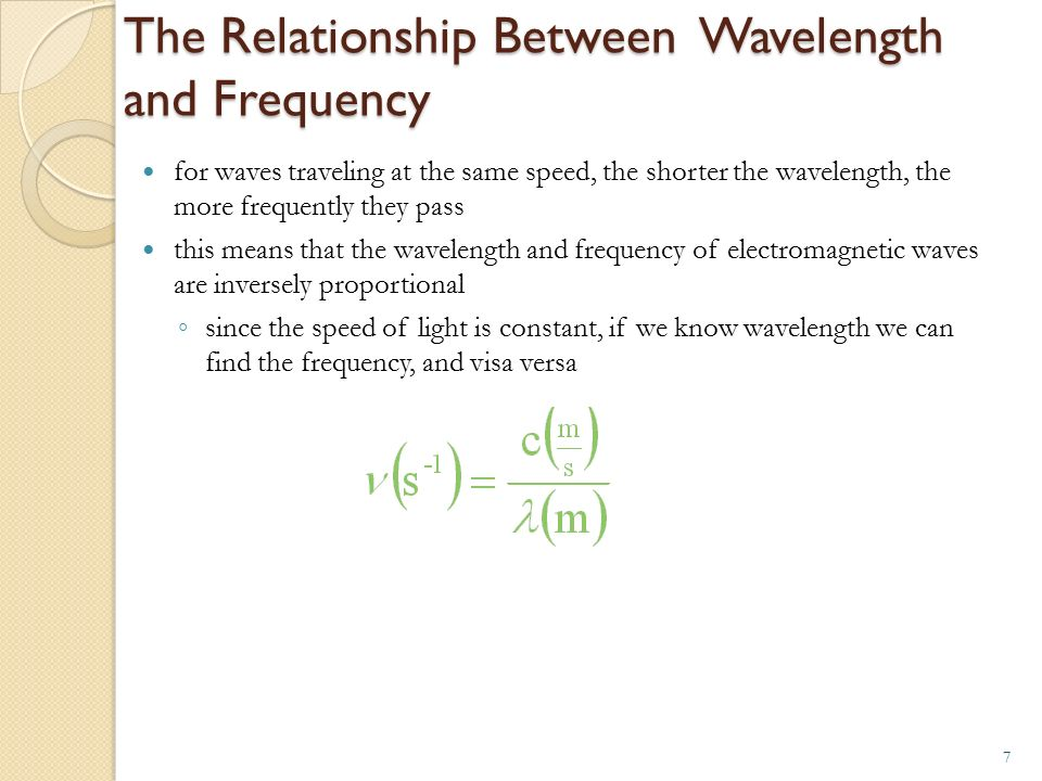 relationship between wavelength and amplitude worksheet