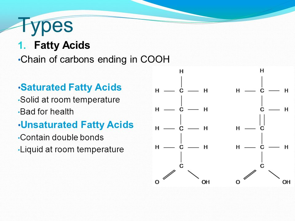 Types Fatty Acids Chain of carbons ending in COOH