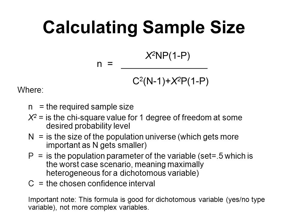 Sample Size Formulas for our Sample Size Calculator
