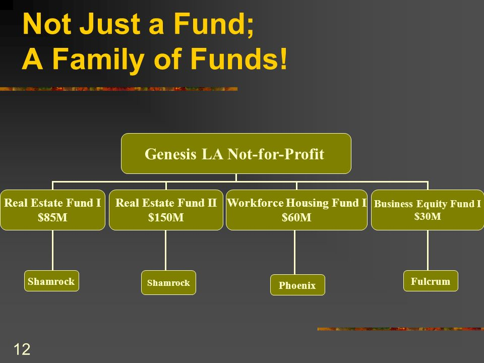 Not Just a Fund; A Family of Funds!