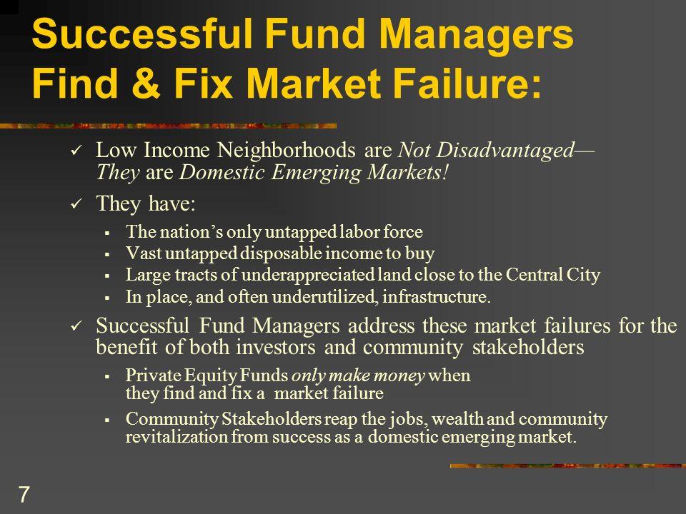 Successful Fund Managers Find & Fix Market Failure: