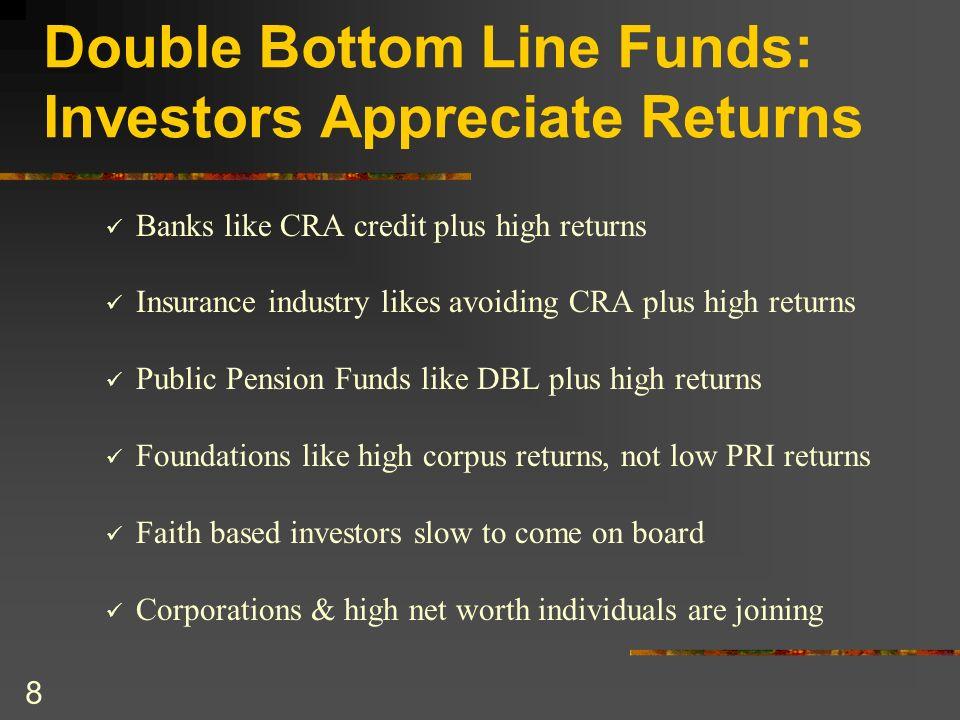 Double Bottom Line Funds: Investors Appreciate Returns