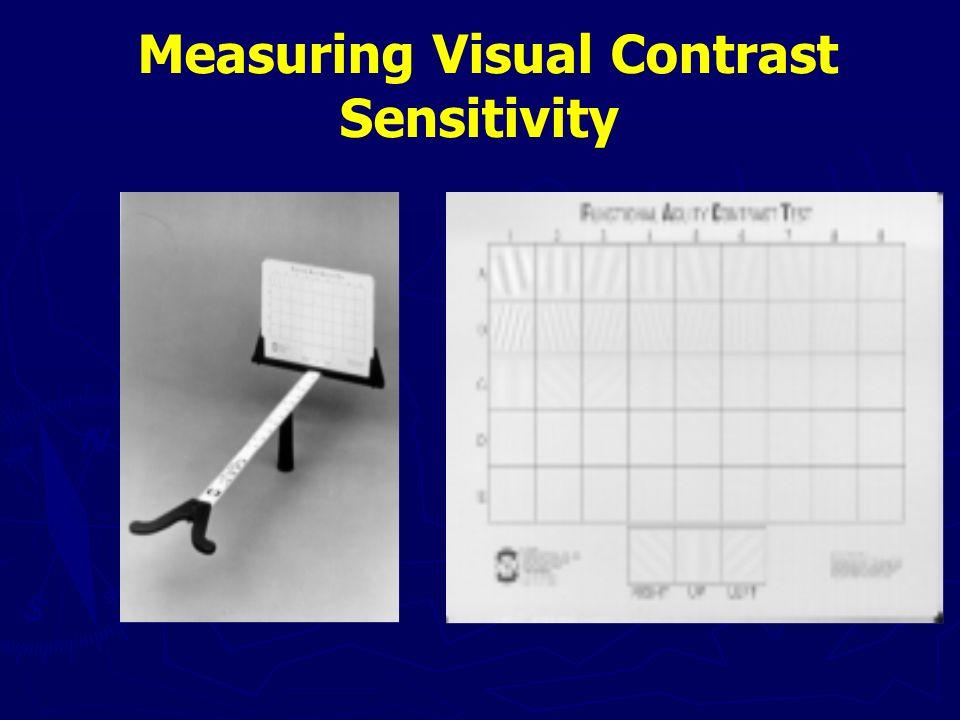 Measuring Visual Contrast Sensitivity