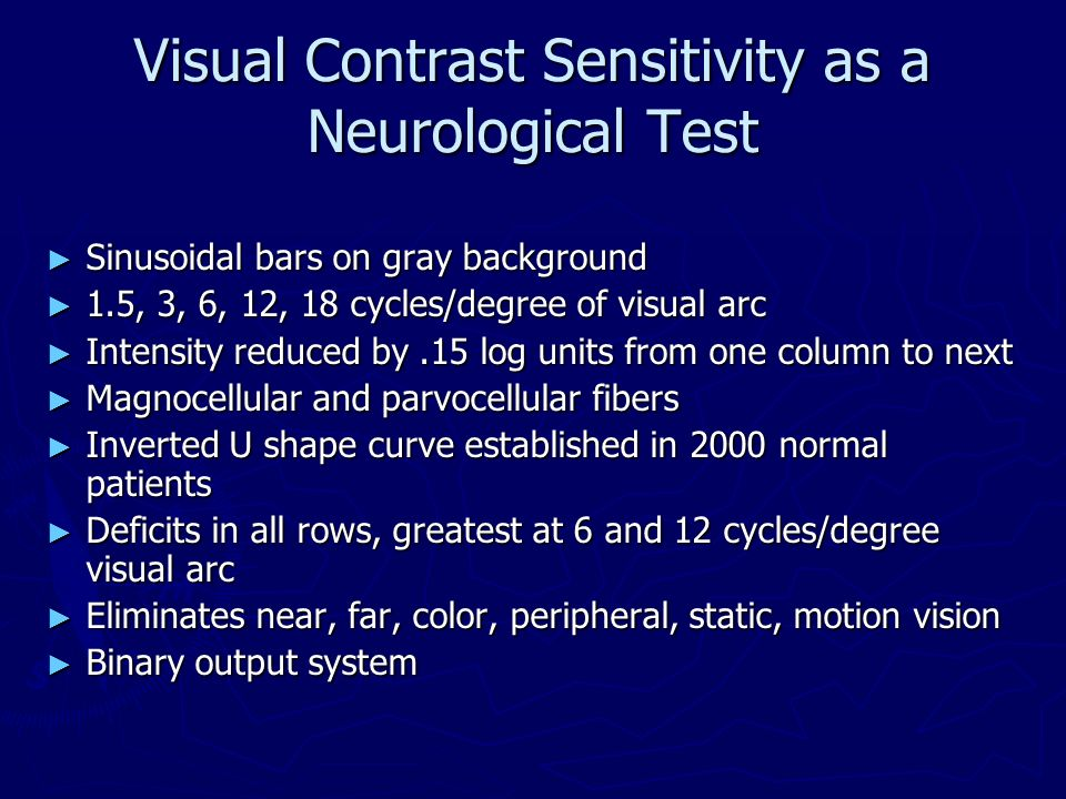 Visual Contrast Sensitivity as a Neurological Test