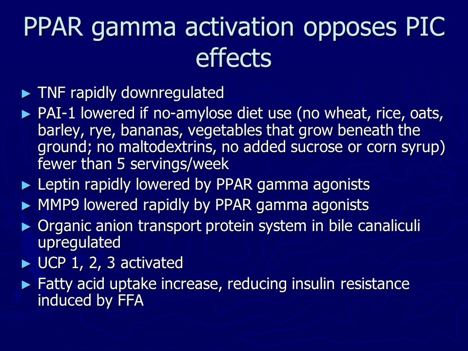 PPAR gamma activation opposes PIC effects