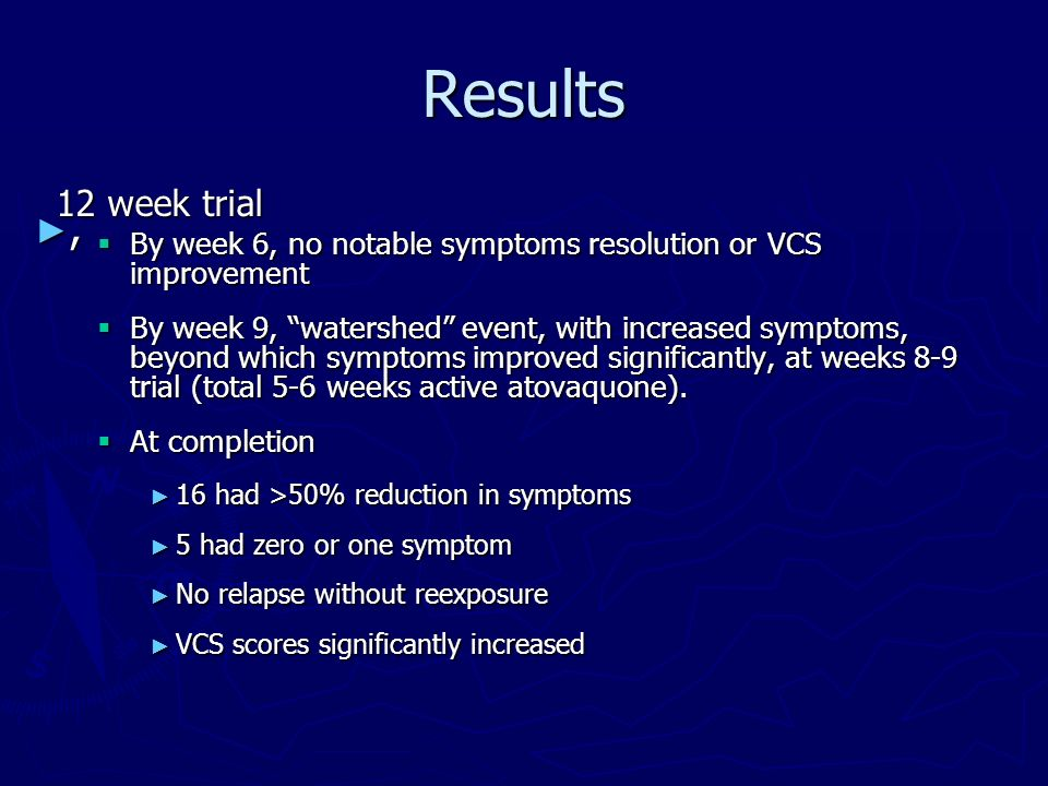 Results , 12 week trial. By week 6, no notable symptoms resolution or VCS improvement.