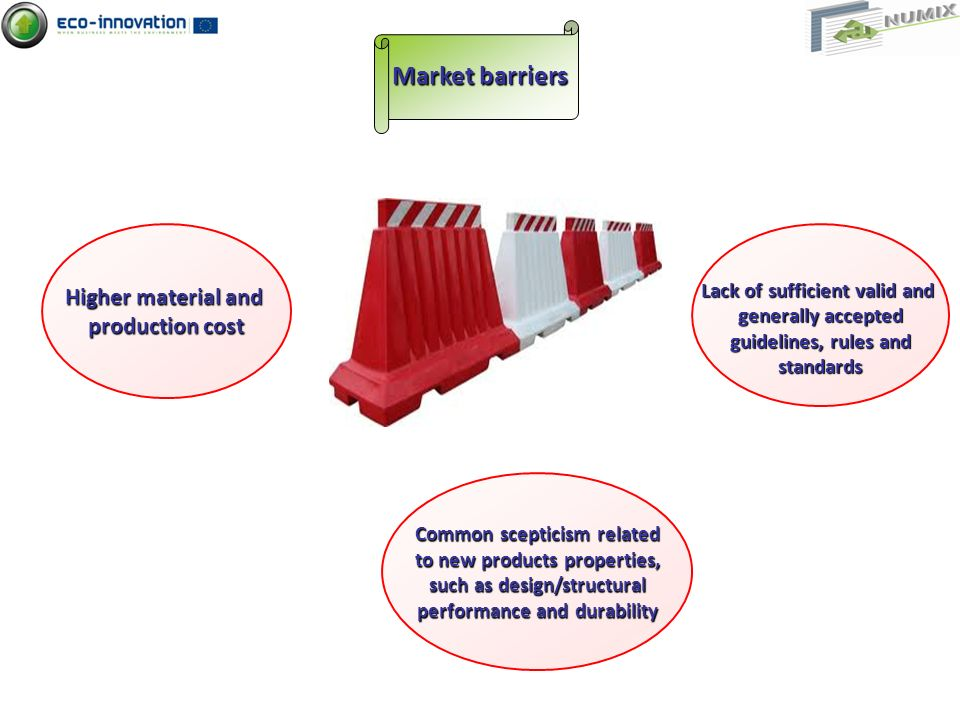 Market barriers Higher material and production cost