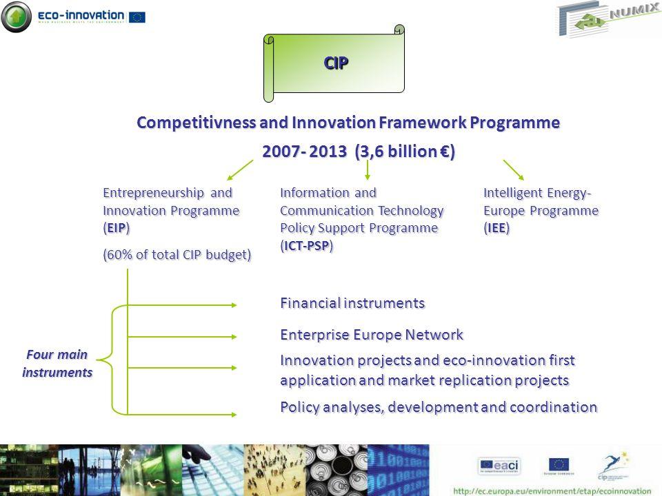 Competitivness and Innovation Framework Programme