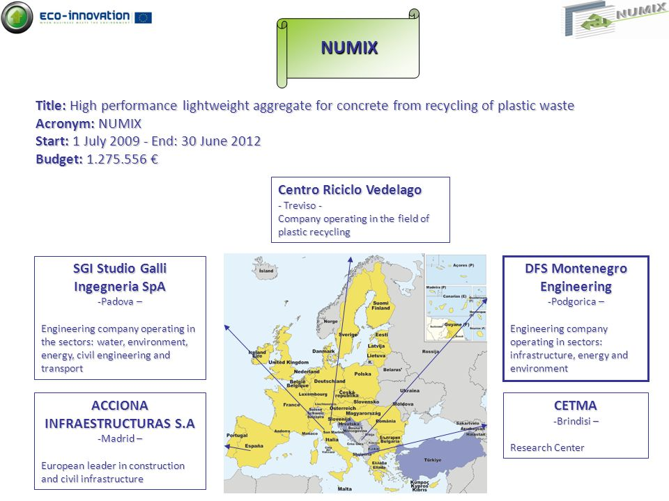 NUMIX Title: High performance lightweight aggregate for concrete from recycling of plastic waste. Acronym: NUMIX.
