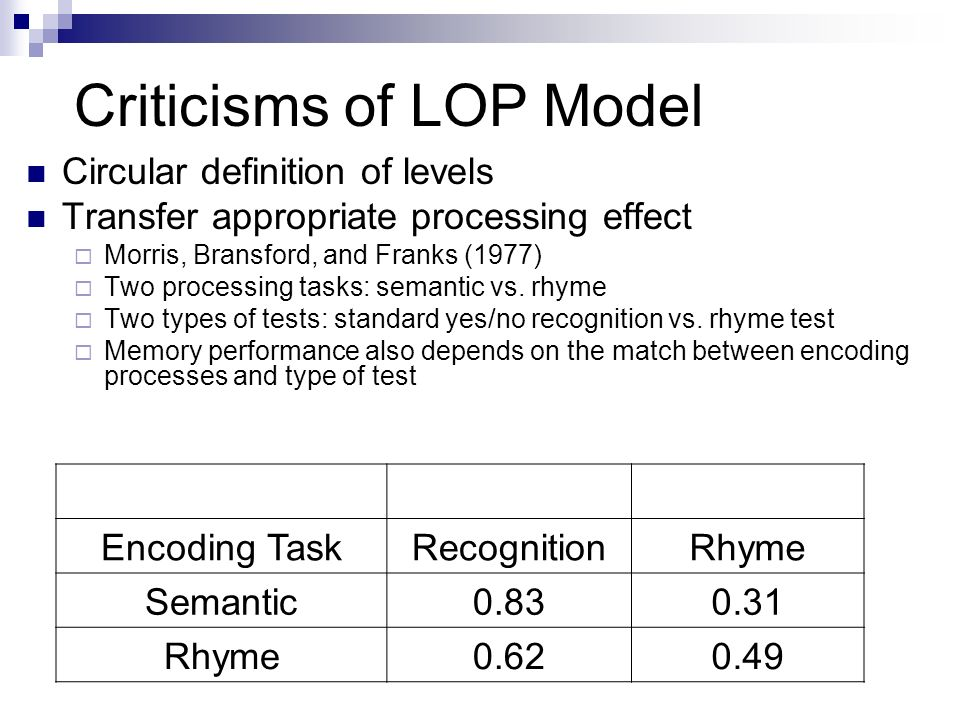 lop effect on memory types Levels of processing (lop) without any other instructions, warning people of upcoming memory test before they study (intentional study) produces better memory performance than if unwarrned (incidental study).