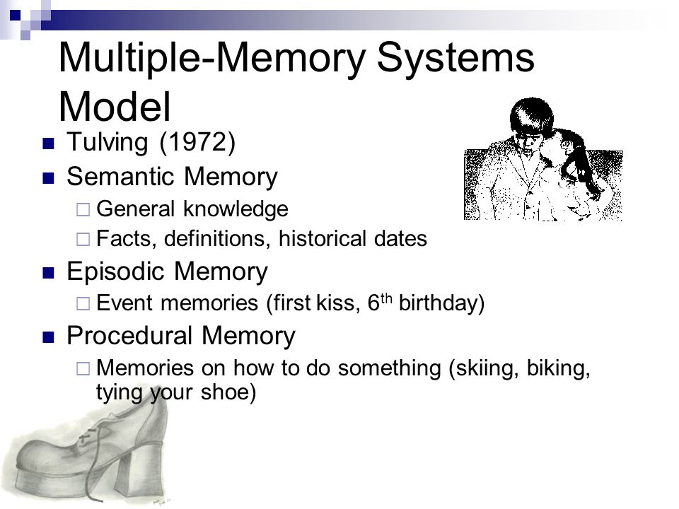 episodic memory definition and theories Psychology, university of california, santa barbara, ca 93106 e-mail: klein@ psych  most semantic memory makes no reference to the self it can, how.