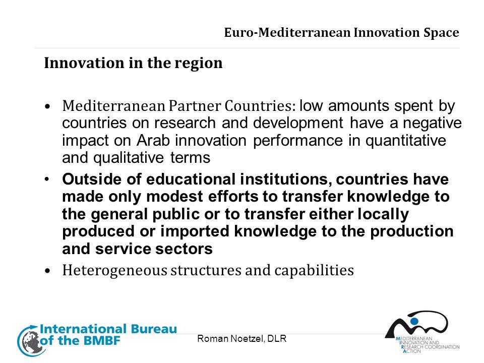 Innovation in the region