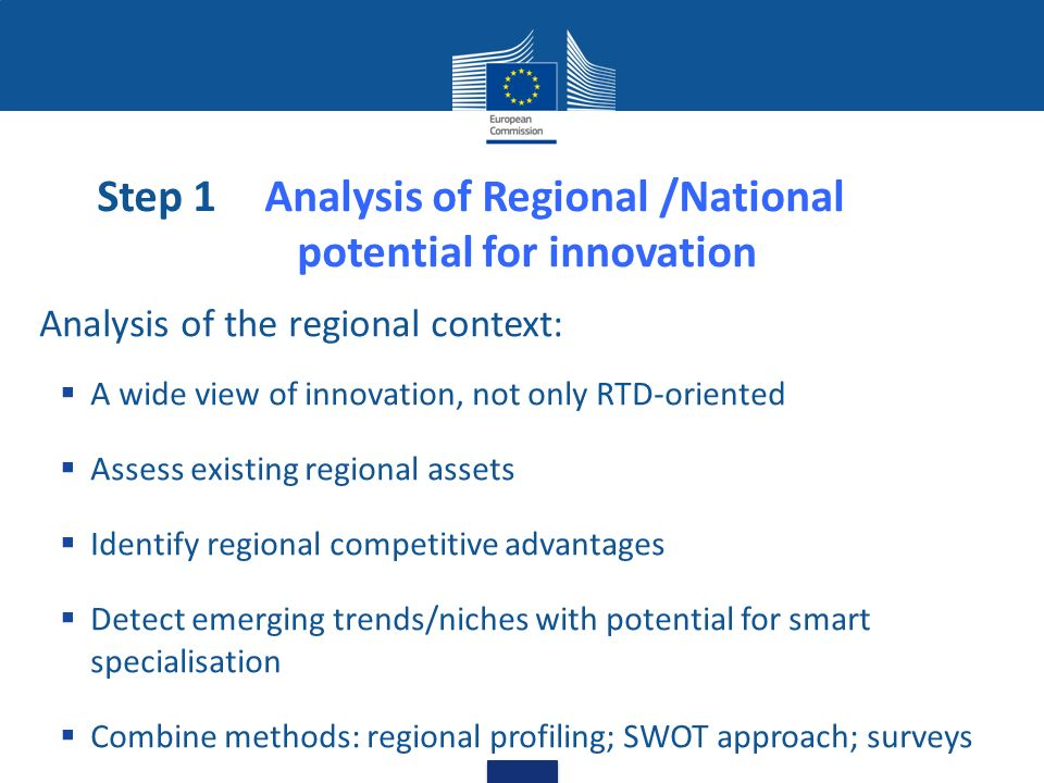 Step 1 Analysis of Regional /National potential for innovation