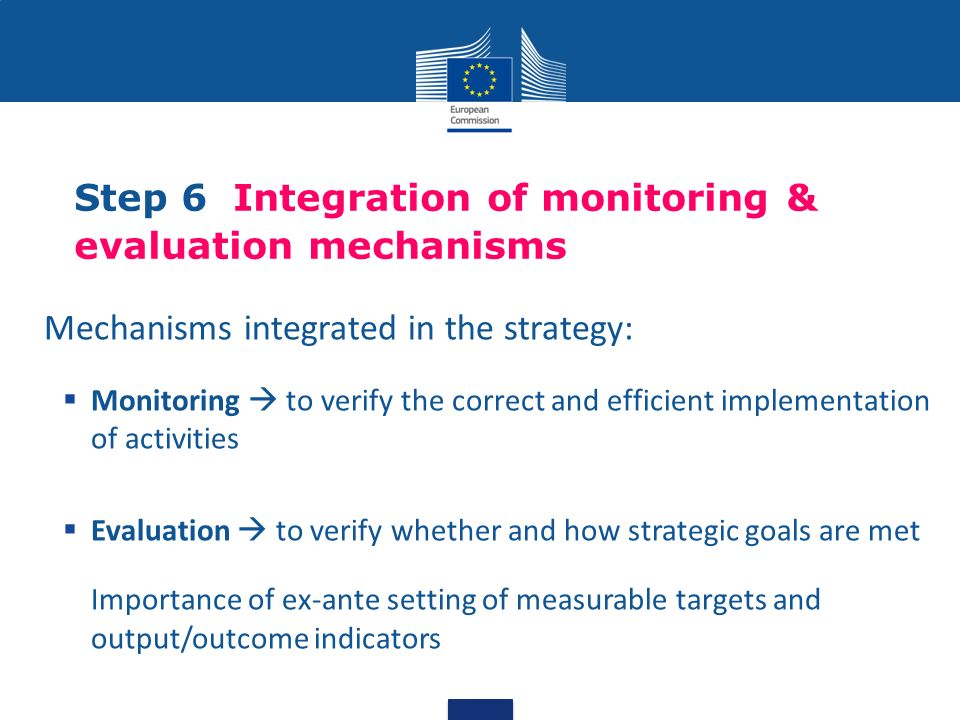 Step 6 Integration of monitoring & evaluation mechanisms