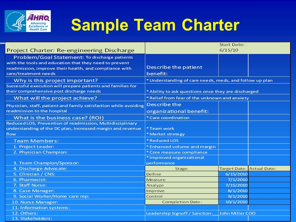 team charter template sample - preparing to redesign your discharge program ppt download