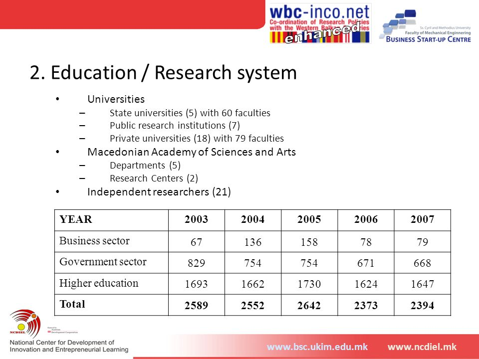 2. Education / Research system
