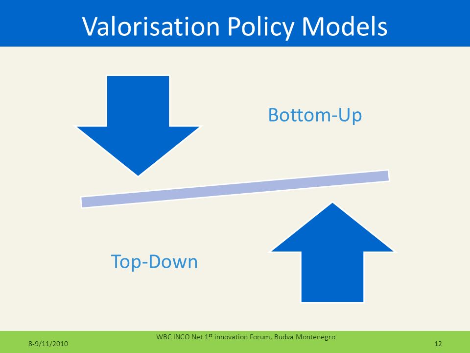 Valorisation Policy Models